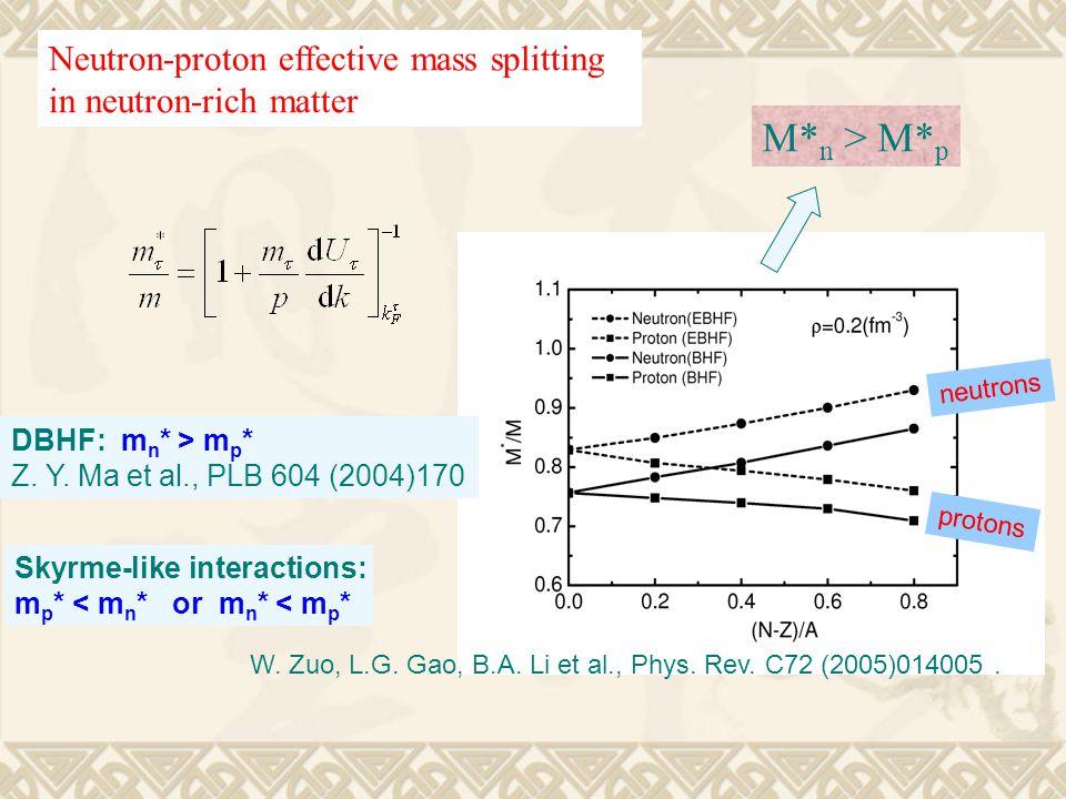 Neutron-proton effective mass splitting in neutron-rich matter M* n > M* p W.