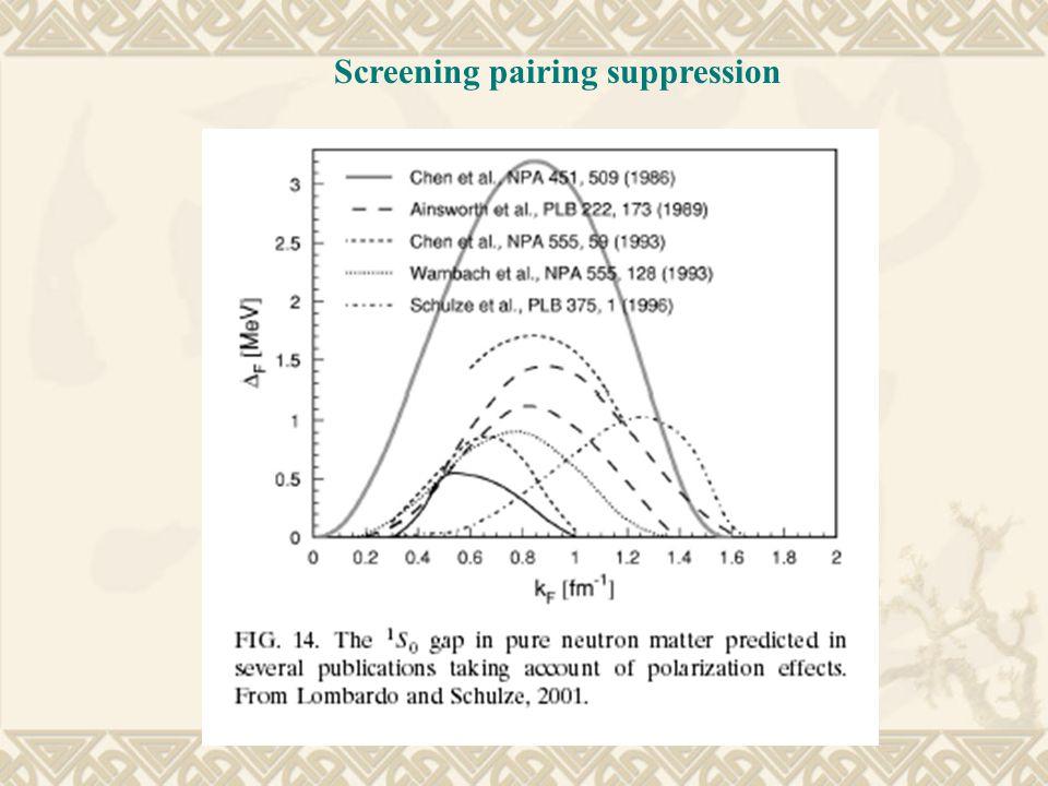 Screening pairing suppression