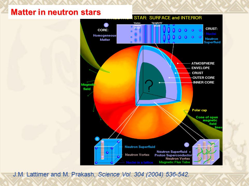 J.M. Lattimer and M. Prakash, Science Vol. 304 (2004) 536-542. Matter in neutron stars