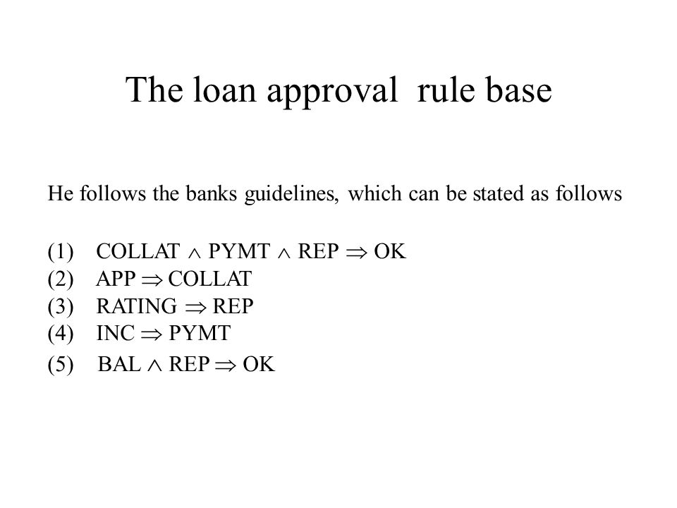 The loan approval rule base He follows the banks guidelines, which can be stated as follows (1) COLLAT  PYMT  REP  OK (2) APP  COLLAT (3) RATING  REP (4) INC  PYMT (5) BAL  REP  OK