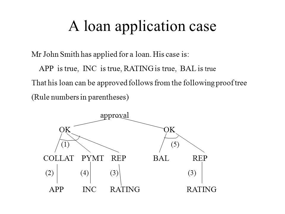 A loan application case Mr John Smith has applied for a loan. His case is: APP is true, INC is true, RATING is true, BAL is true That his loan can be