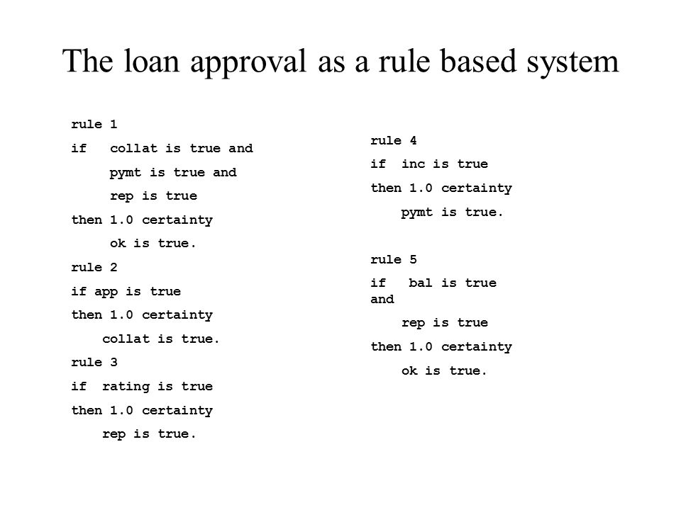 The loan approval as a rule based system rule 1 if collat is true and pymt is true and rep is true then 1.0 certainty ok is true.