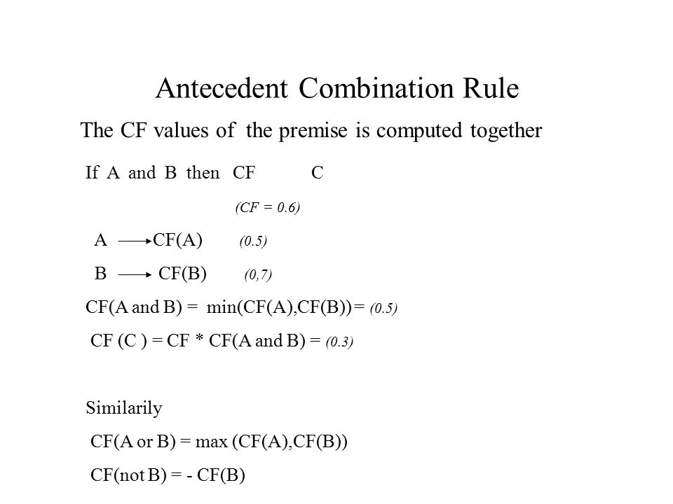 Antecedent Combination Rule If A and B then CF C (CF = 0.6) A CF(A) (0.5) B CF(B) (0,7) CF(A and B) = min(CF(A),CF(B)) = (0.5) CF (C ) = CF * CF(A and B) = (0.3) Similarily CF(A or B) = max (CF(A),CF(B)) CF(not B) = - CF(B) The CF values of the premise is computed together