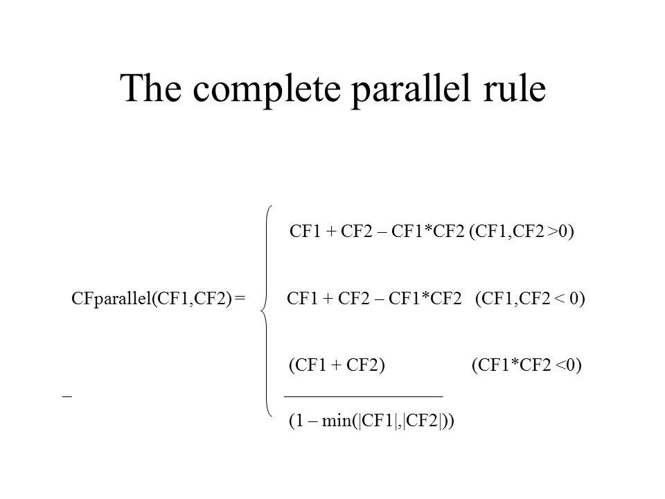 The complete parallel rule CF1 + CF2 – CF1*CF2 (CF1,CF2 >0) CFparallel(CF1,CF2) = CF1 + CF2 – CF1*CF2 (CF1,CF2 < 0) (CF1 + CF2) (CF1*CF2 <0) _ _________________ (1 – min(|CF1|,|CF2|))