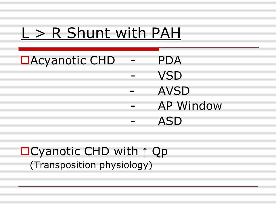 L > R Shunt with PAH  Acyanotic CHD-PDA -VSD -AVSD -AP Window - ASD  Cyanotic CHD with ↑ Qp (Transposition physiology)