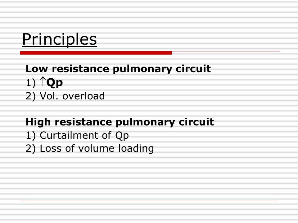 Principles Low resistance pulmonary circuit 1) Qp 2) Vol. overload High resistance pulmonary circuit 1) Curtailment of Qp 2) Loss of volume loading