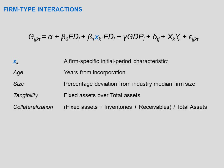 FIRM-TYPE INTERACTIONS G ijkt = α + β 0 FD i + β 1 x k ⋅ FD i + γGDP i + δ tj + X k ′ζ + ε ijkt xkxk A firm-specific initial-period characteristic: AgeYears from incorporation SizePercentage deviation from industry median firm size TangibilityFixed assets over Total assets Collateralization(Fixed assets + Inventories + Receivables) / Total Assets