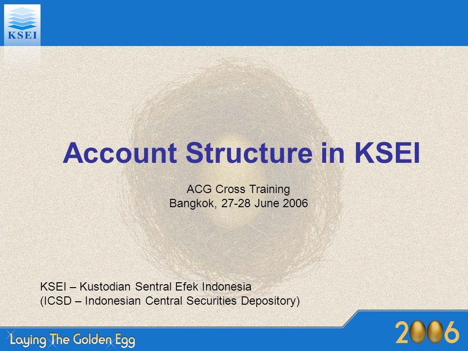 Securities Recording on Accounts KSEI Brokers / Custodian Banks Investors Br 1CB 2 Account Holder : Br 1Account Holder : CB 2 OwnCust.