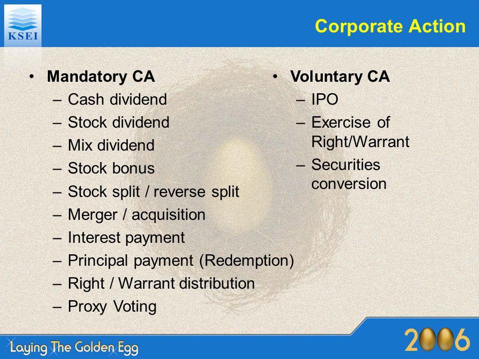Corporate Action Mandatory CA –Cash dividend –Stock dividend –Mix dividend –Stock bonus –Stock split / reverse split –Merger / acquisition –Interest p