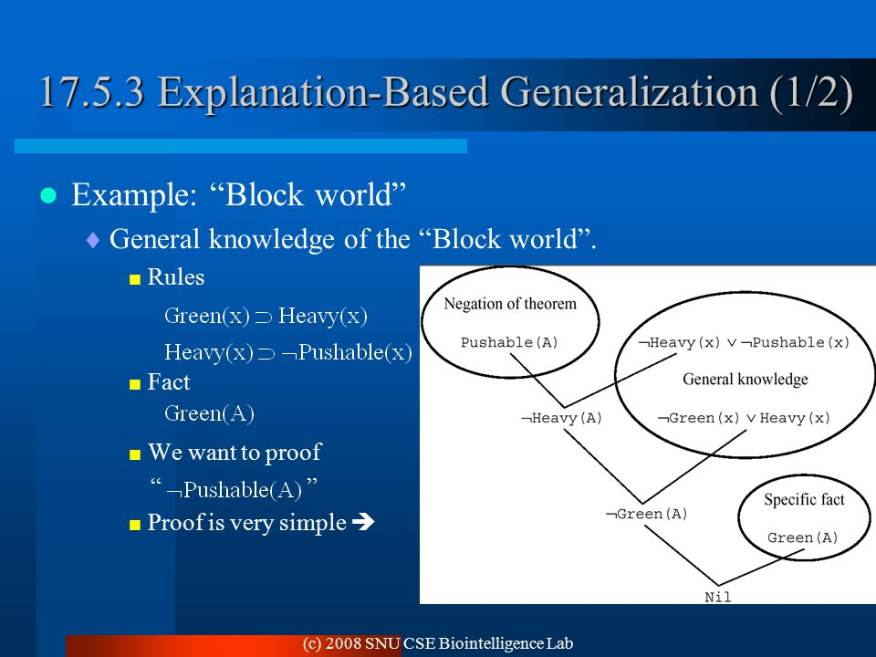 (c) 2008 SNU CSE Biointelligence Lab 17.5.3 Explanation-Based Generalization (1/2) Example: Block world  General knowledge of the Block world .