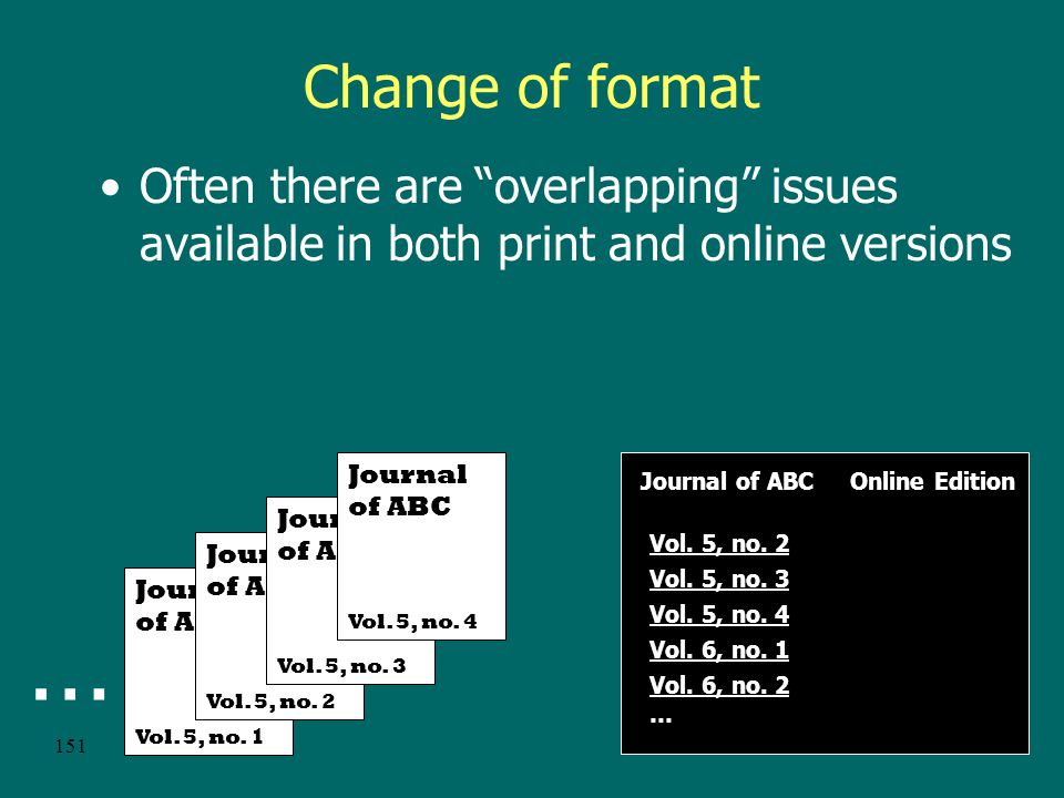 150 Single Record Approach - Advantages Change of format Generally print discontinues in favor of online Record for the print serial 245 00 Green library journal.