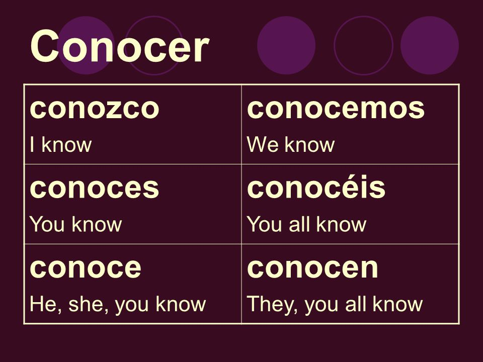 Conocer conozco I know conocemos We know conoces You know conocéis You all know conoce He, she, you know conocen They, you all know