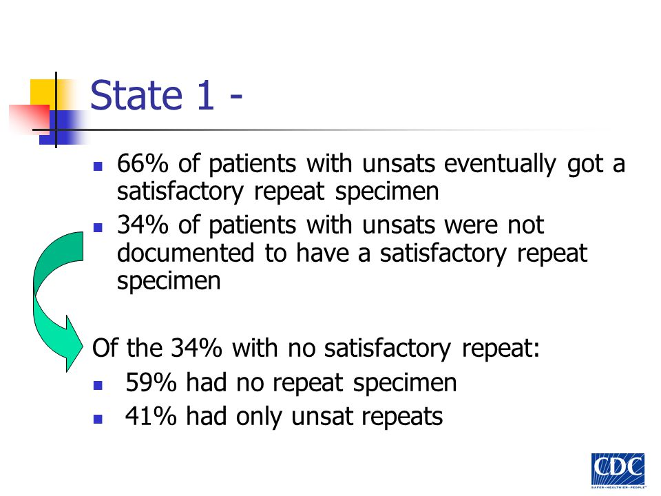 State 1 - 66% of patients with unsats eventually got a satisfactory repeat specimen 34% of patients with unsats were not documented to have a satisfactory repeat specimen Of the 34% with no satisfactory repeat: 59% had no repeat specimen 41% had only unsat repeats