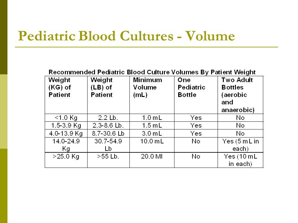 Pediatric Blood Cultures - Volume