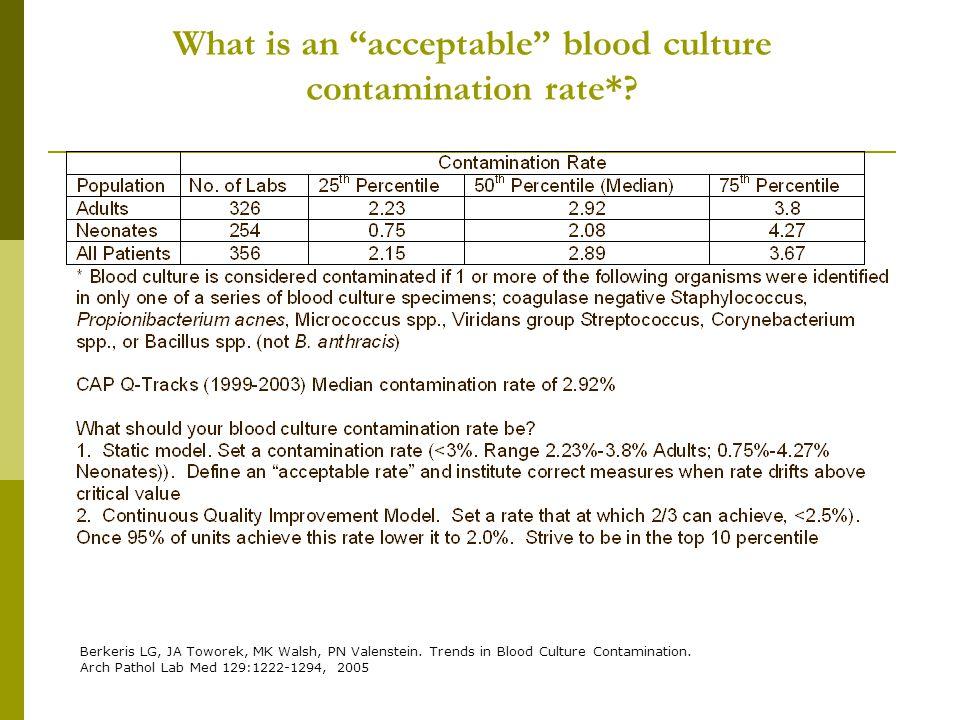 "What is an ""acceptable"" blood culture contamination rate*? Berkeris LG, JA Toworek, MK Walsh, PN Valenstein. Trends in Blood Culture Contamination. Ar"