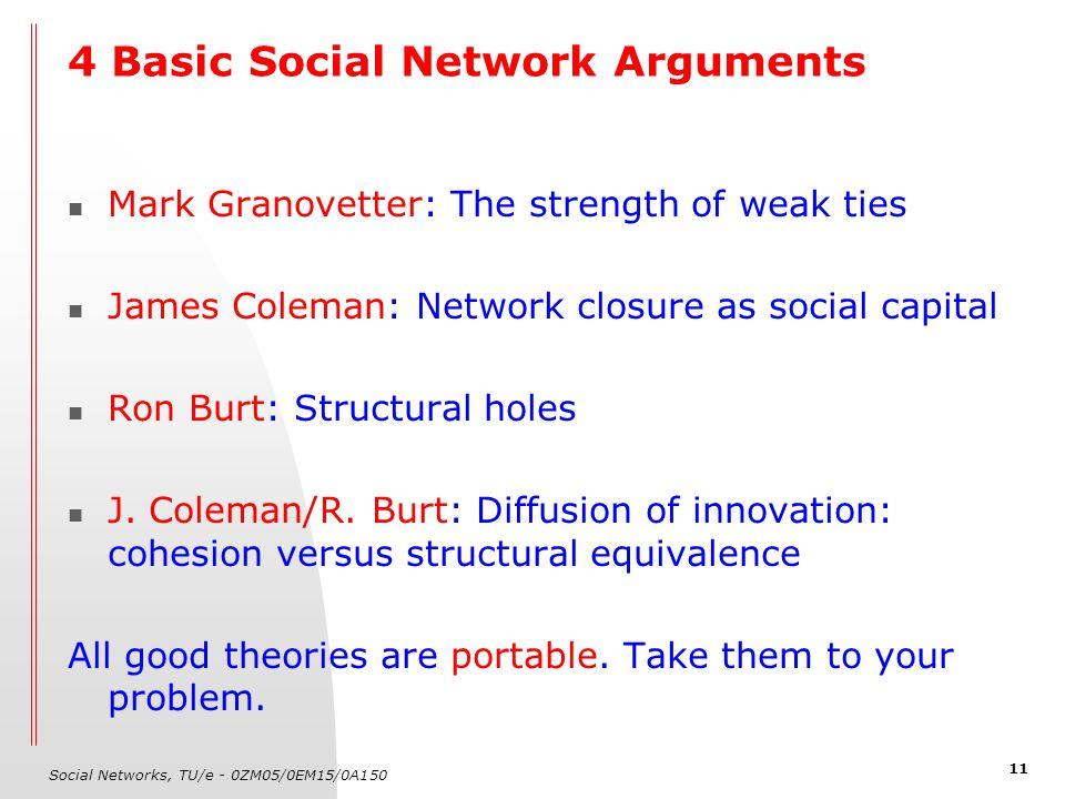 Social Networks, TU/e - 0ZM05/0EM15/0A150 11 Mark Granovetter: The strength of weak ties James Coleman: Network closure as social capital Ron Burt: St