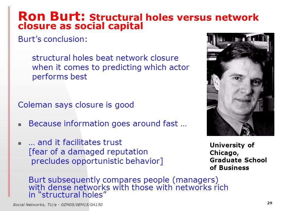 Social Networks, TU/e - 0ZM05/0EM15/0A150 29 Ron Burt: Structural holes versus network closure as social capital Burt's conclusion: structural holes b