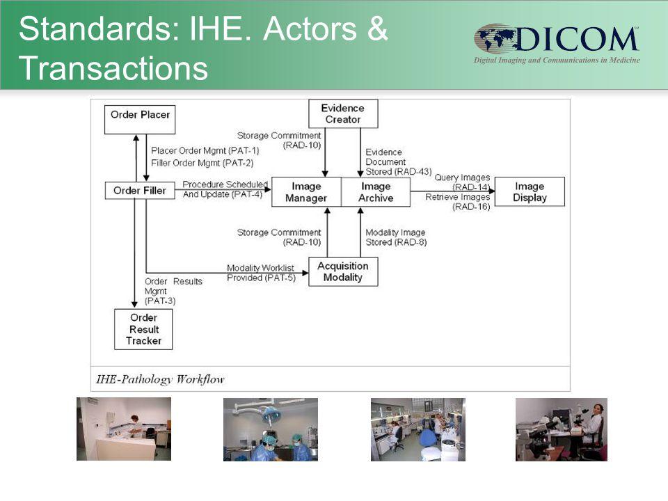 Standards: IHE. Actors & Transactions
