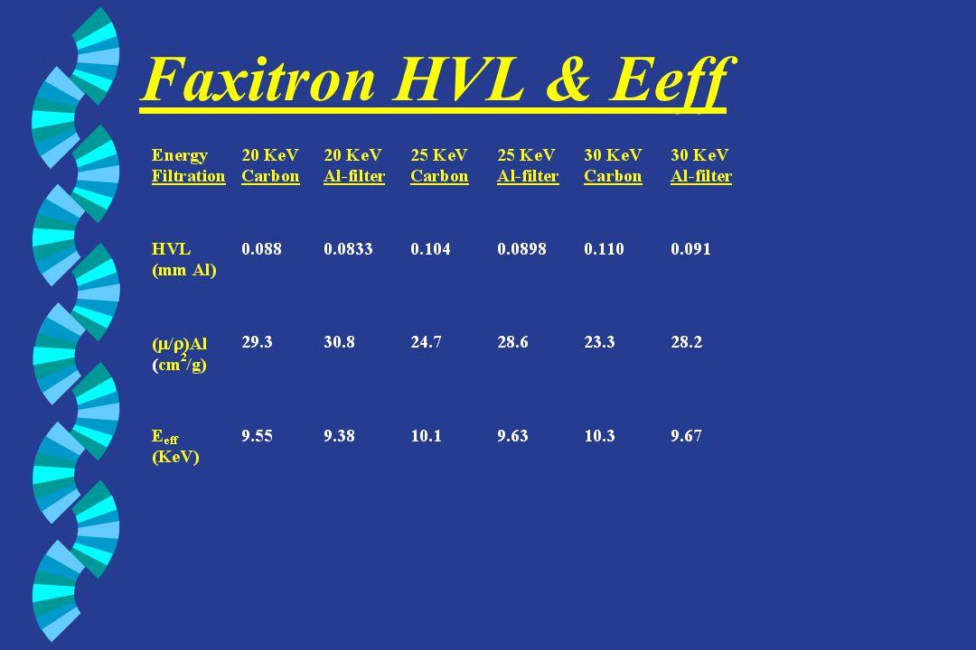 Faxitron HVL & Eeff