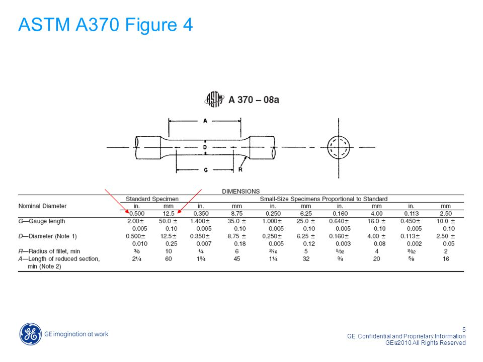 5 GE Confidential and Proprietary Information GE  2010 All Rights Reserved ASTM A370 Figure 4