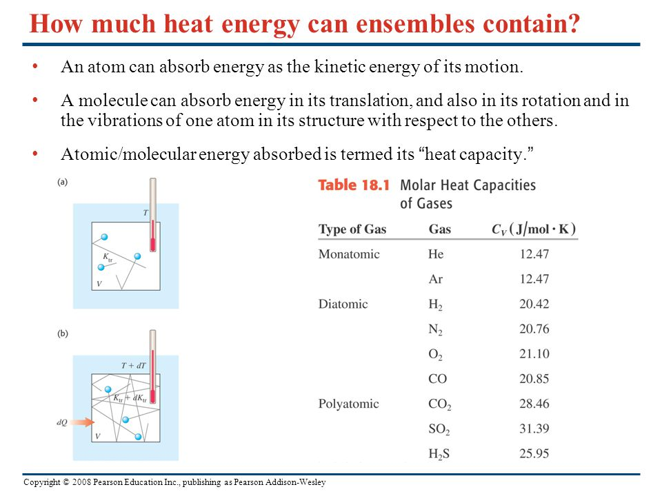 Copyright © 2008 Pearson Education Inc., publishing as Pearson Addison-Wesley How much heat energy can ensembles contain.