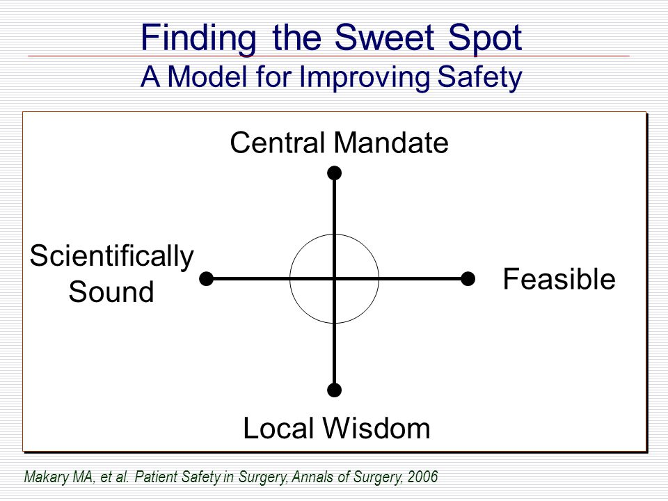 Attributes of System Level Measure for Safety Scientifically sound, feasible, important, usable Apply to all patients Aligned with value; encourage desired behaviors Meaningful to front-line staff who do the work