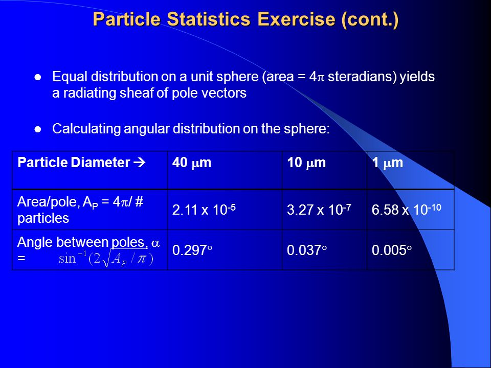 Particle Statistics Exercise (cont.) Equal distribution on a unit sphere (area = 4  steradians) yields a radiating sheaf of pole vectors Calculating