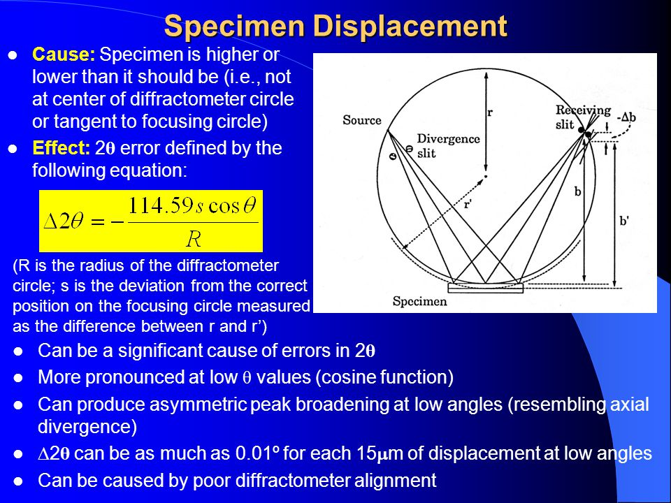 Specimen Displacement Cause: Specimen is higher or lower than it should be (i.e., not at center of diffractometer circle or tangent to focusing circle