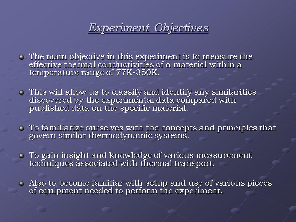 Liquid Nitrogen Results ( ≈77 K ) (cont) Temperature Difference Vs.