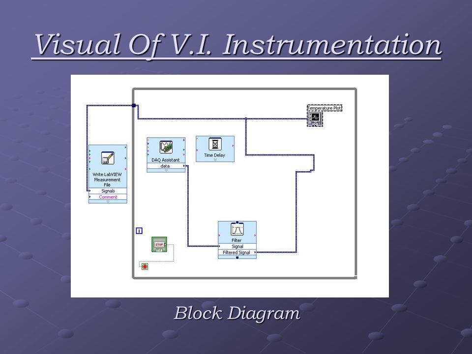 Visual Of V.I. Instrumentation Block Diagram