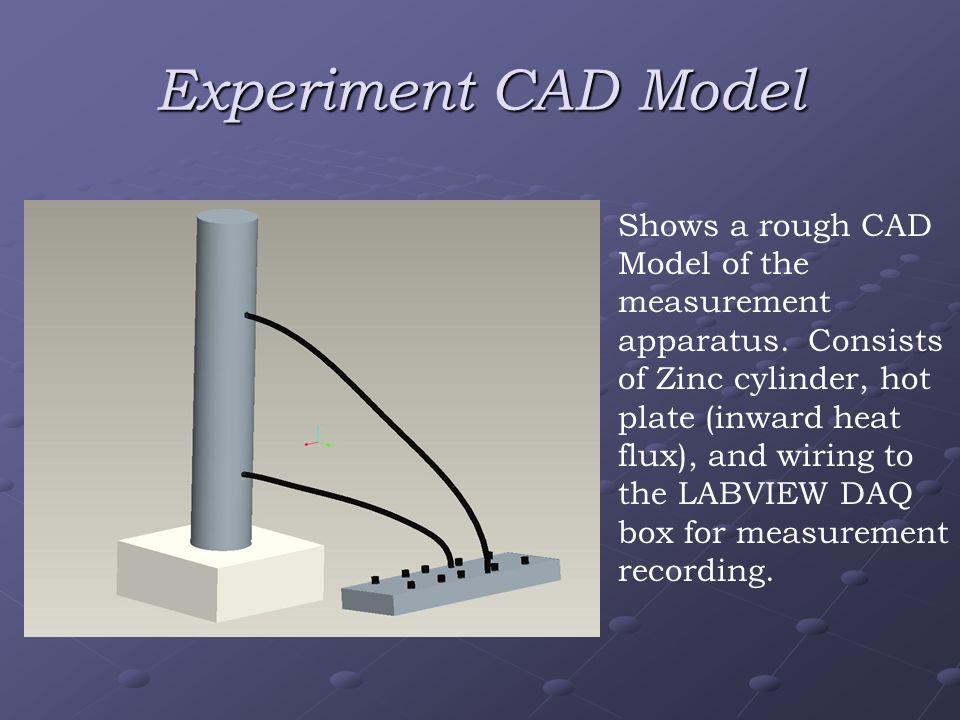 Experiment CAD Model Shows a rough CAD Model of the measurement apparatus.