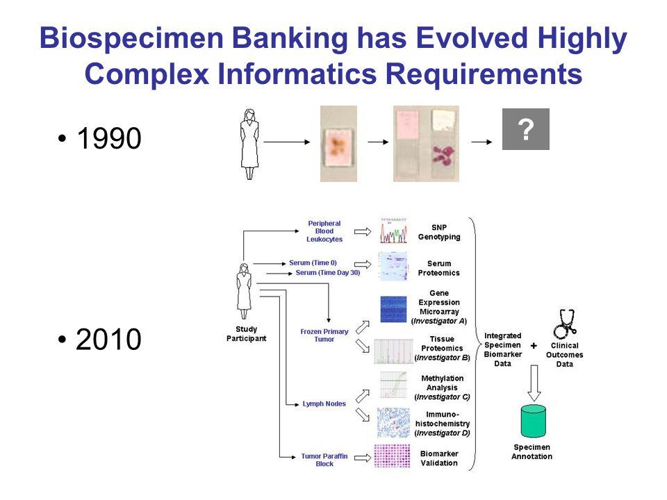 https://cabig-kc.nci.nih.gov/Biospecimen/KC caBIG™ Tissue Bank Knowledge Center