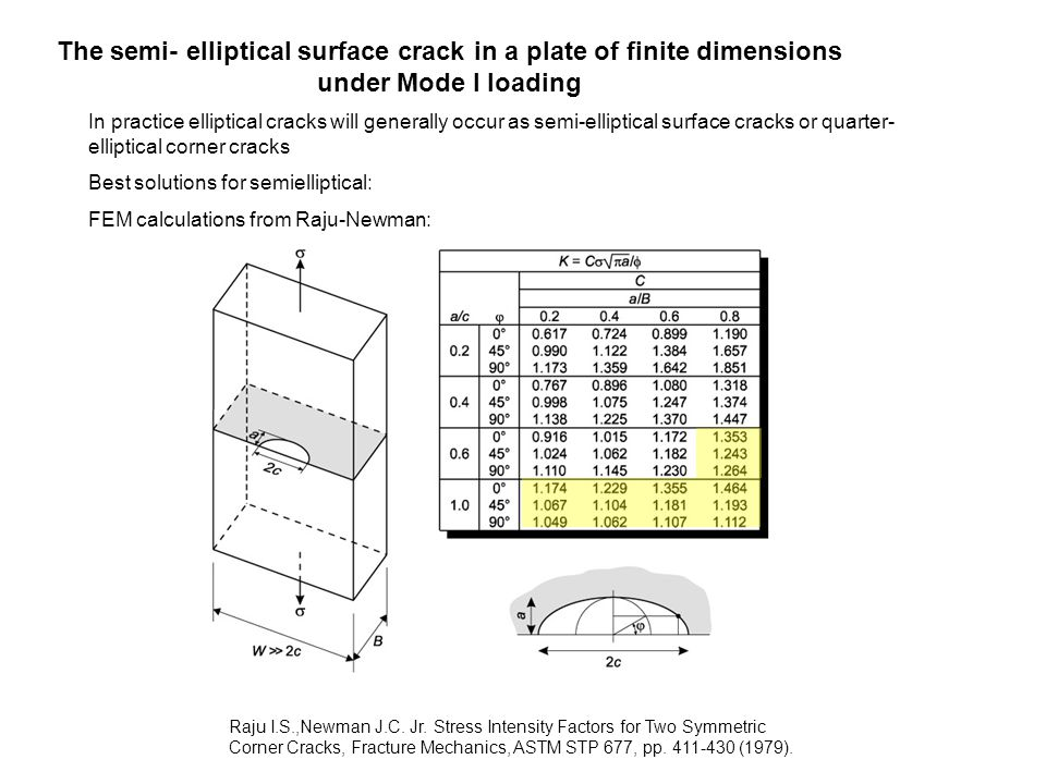 In practice elliptical cracks will generally occur as semi-elliptical surface cracks or quarter- elliptical corner cracks Best solutions for semiellip