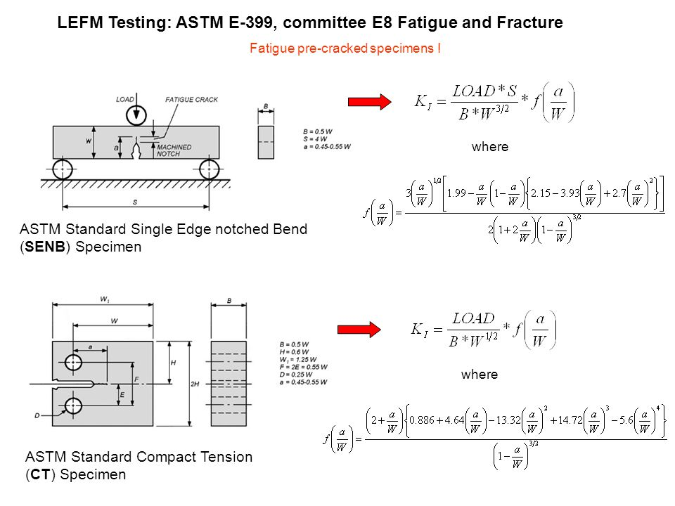 LEFM Testing: ASTM E-399, committee E8 Fatigue and Fracture Fatigue pre-cracked specimens ! ASTM Standard Single Edge notched Bend (SENB) Specimen AST