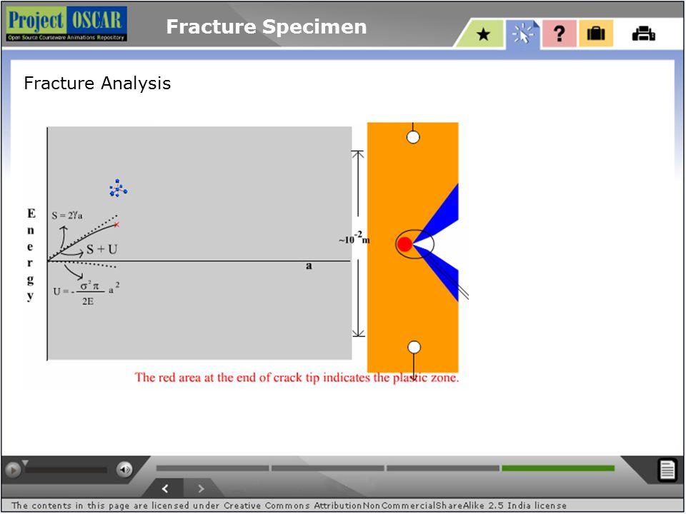 Fracture Specimen Fracture Analysis
