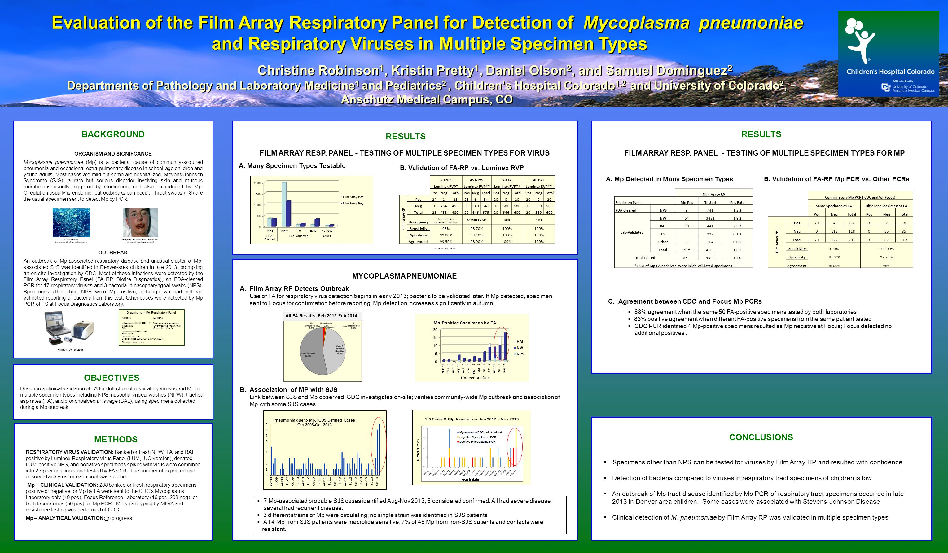 Title Here Evaluation of the Film Array Respiratory Panel for Detection of Mycoplasma pneumoniae and Respiratory Viruses in Multiple Specimen Types Ch