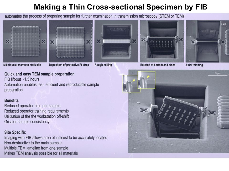 Making a Thin Cross-sectional Specimen by FIB