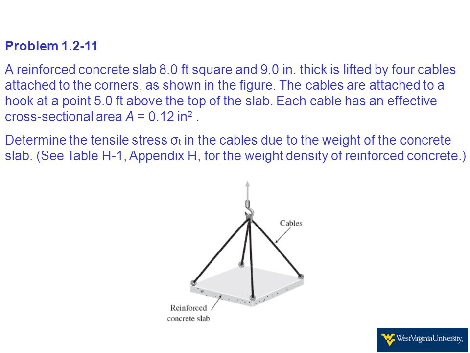 Problem 1.2-11 A reinforced concrete slab 8.0 ft square and 9.0 in.