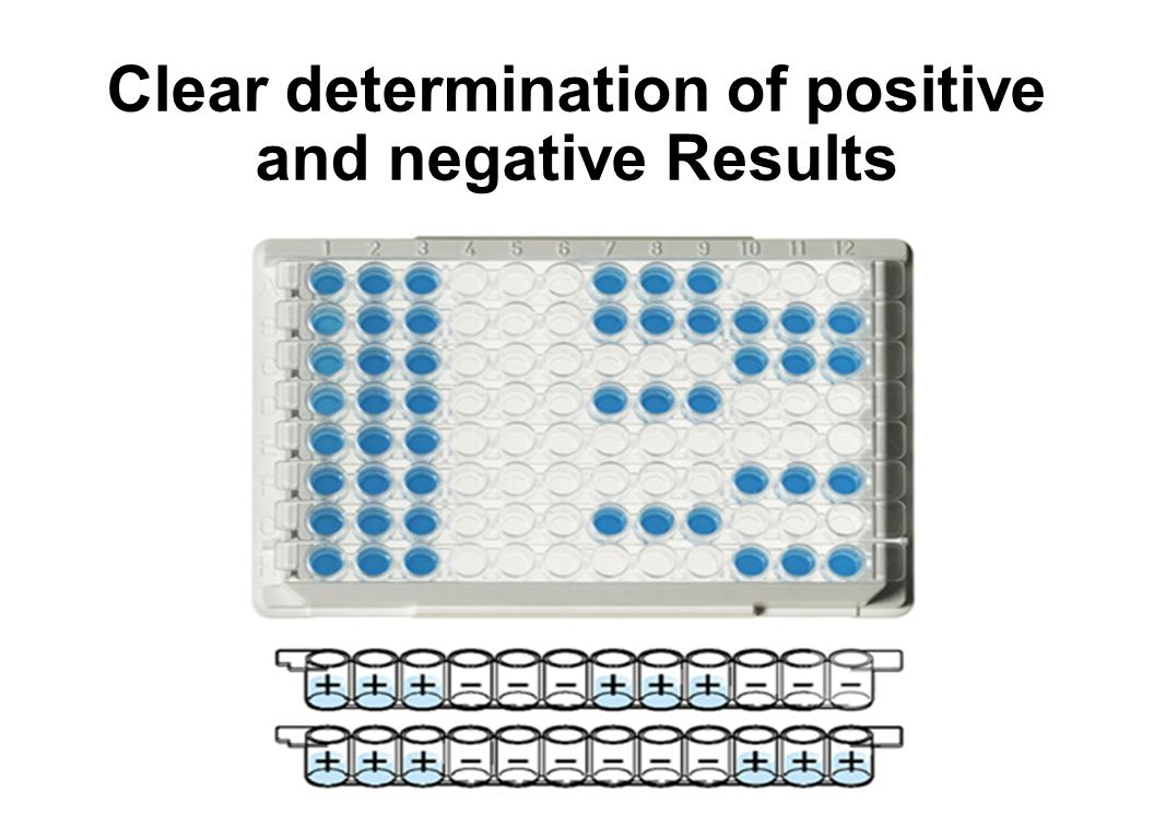 Clear determination of positive and negative Results
