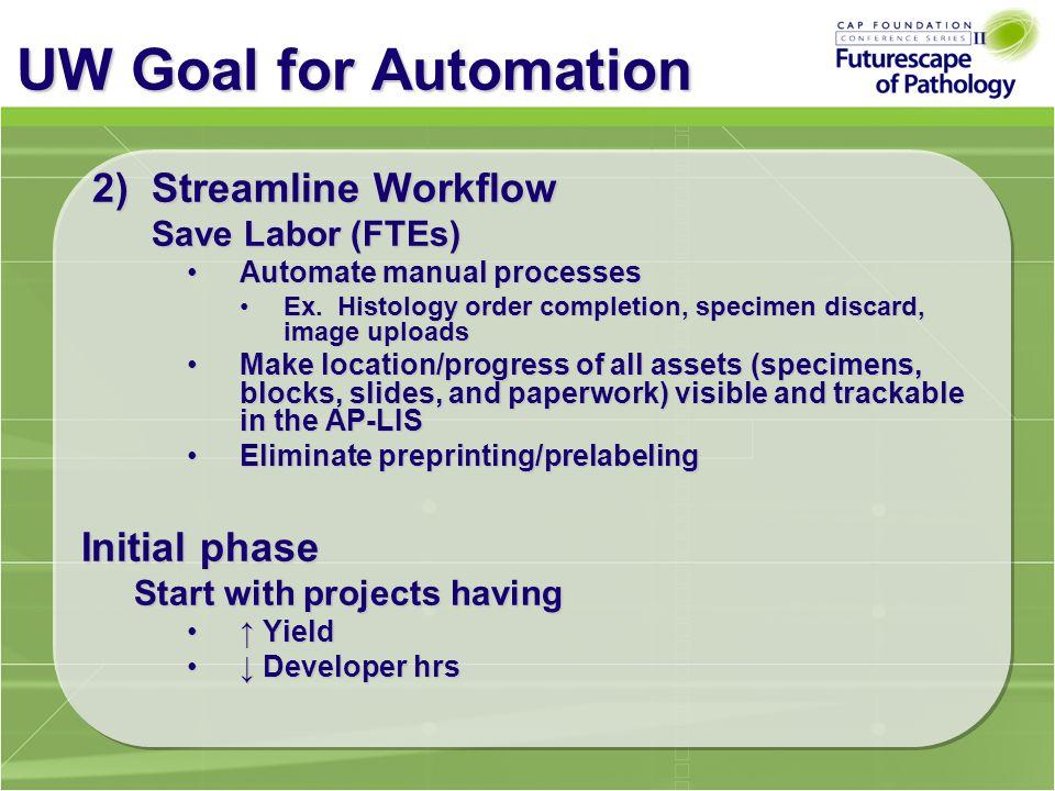 UW Goal for Automation 2) Streamline Workflow 2) Streamline Workflow Save Labor (FTEs) Automate manual processesAutomate manual processes Ex.