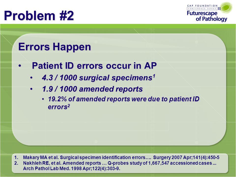 Problem #2 Errors Happen Patient ID errors occur in APPatient ID errors occur in AP 4.3 / 1000 surgical specimens 14.3 / 1000 surgical specimens 1 1.9 / 1000 amended reports1.9 / 1000 amended reports 19.2% of amended reports were due to patient ID errors 219.2% of amended reports were due to patient ID errors 2 1.Makary MA et al.
