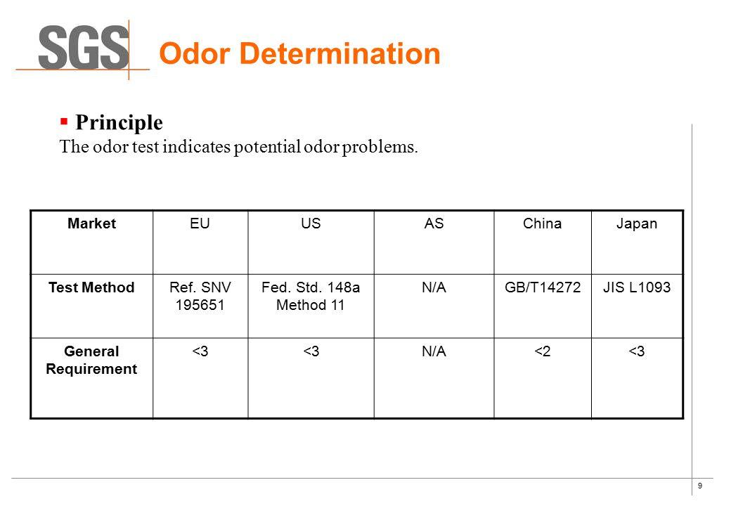 9 Odor Determination MarketEUUSASChinaJapan Test MethodRef. SNV 195651 Fed. Std. 148a Method 11 N/AGB/T14272JIS L1093 General Requirement <3 N/A<2<3 