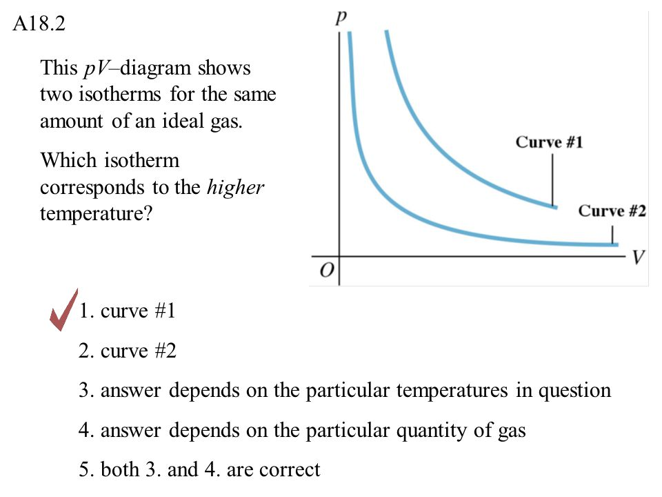 This pV–diagram shows two isotherms for the same amount of an ideal gas. Which isotherm corresponds to the higher temperature? 1. curve #1 2. curve #2
