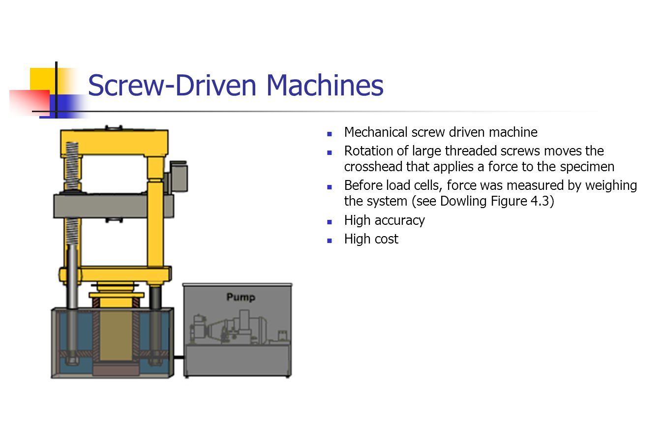 Screw-Driven Machines Mechanical screw driven machine Rotation of large threaded screws moves the crosshead that applies a force to the specimen Before load cells, force was measured by weighing the system (see Dowling Figure 4.3) High accuracy High cost