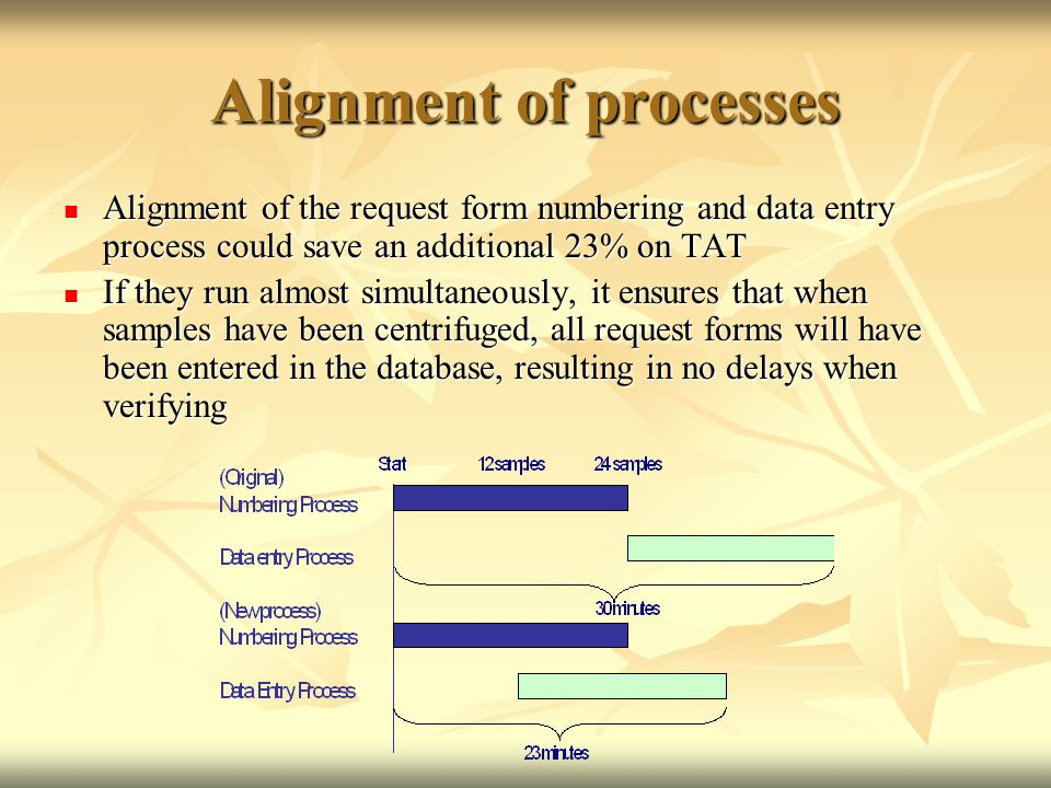 Alignment of processes Alignment of the request form numbering and data entry process could save an additional 23% on TAT Alignment of the request form numbering and data entry process could save an additional 23% on TAT If they run almost simultaneously, it ensures that when samples have been centrifuged, all request forms will have been entered in the database, resulting in no delays when verifying If they run almost simultaneously, it ensures that when samples have been centrifuged, all request forms will have been entered in the database, resulting in no delays when verifying