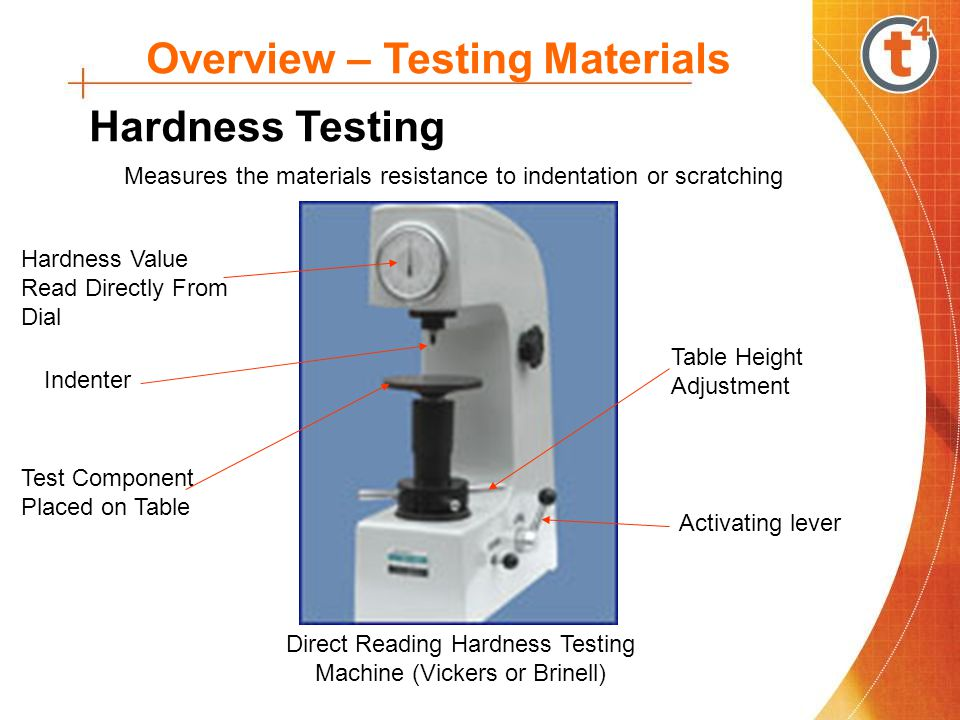 Overview – Testing Materials Hardness Testing Direct Reading Hardness Testing Machine (Vickers or Brinell) Measures the materials resistance to indent