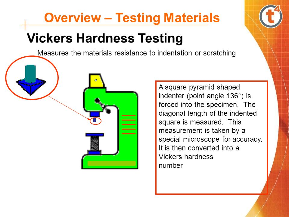 Overview – Testing Materials Vickers Hardness Testing Measures the materials resistance to indentation or scratching A square pyramid shaped indenter (point angle 136°) is forced into the specimen.