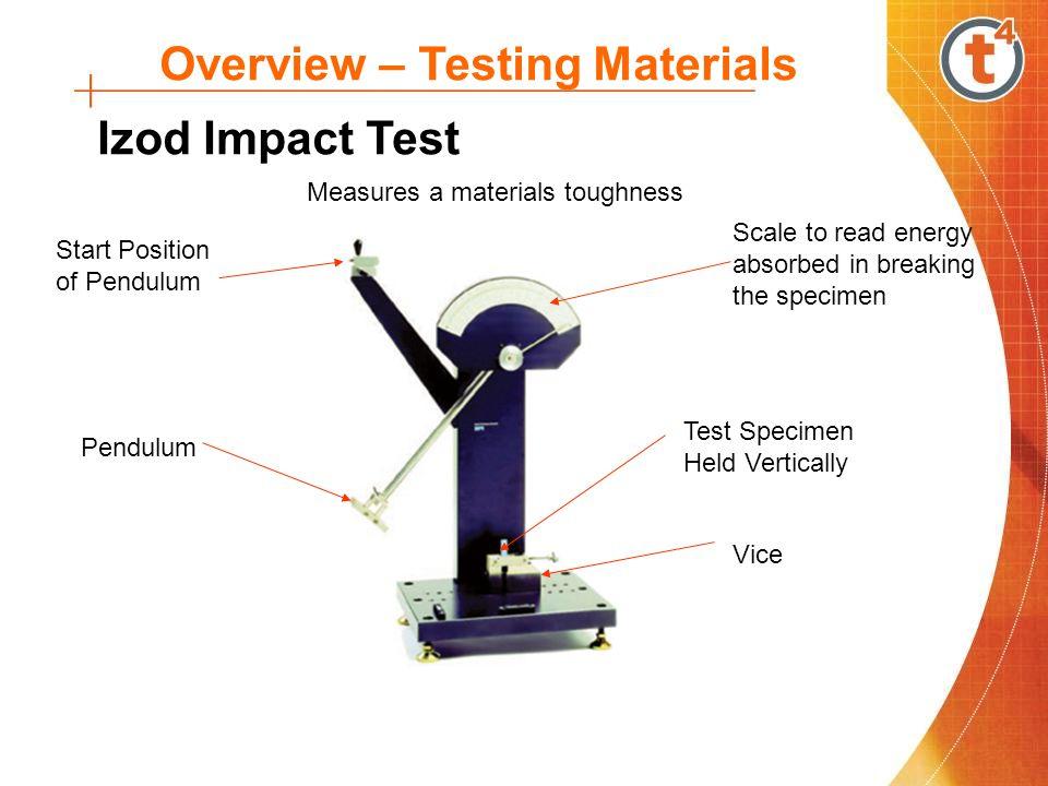 Overview – Testing Materials Izod Impact Test Measures a materials toughness Test Specimen Held Vertically Vice Pendulum Start Position of Pendulum Sc