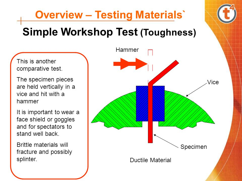 ` Overview – Testing Materials` Simple Workshop Test (Deflection) This is another comparative test The specimen is placed on the supports Weights are placed on the platform, pushing the plunger down causing the specimen to deflect Specimens can be tested to destruction or their deflection is measured when the same weight is applied to each in turn Specimen Supports Plunger Weights Platform