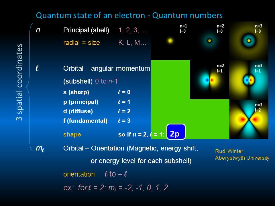 Rudi Winter Aberystwyth University Quantum state of an electron - Quantum numbers n Principal(shell)1, 2, 3, … radial = sizeK, L, M… l Orbital – angul